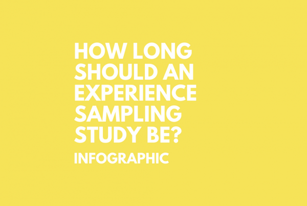 How long should an esm study be